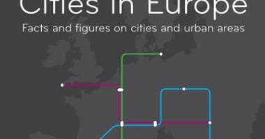 kaft cities in europe