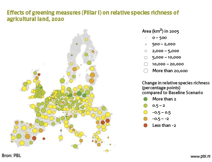 Figure: Map of Europe with the effects of greening measures of pillar I on relative species richness of agricultural land in 2020 (PBL)