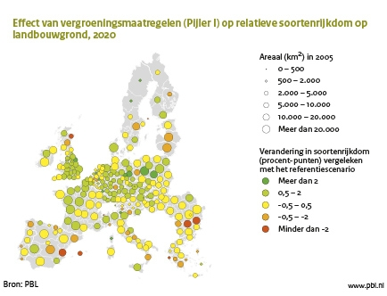 Figuur: kaart Europa met daarin weergegeven het effect van vergroeningsmaatregelen van pijler I op relatieve soortenrijkdom op landbouwgrond in 2020 (PBL)