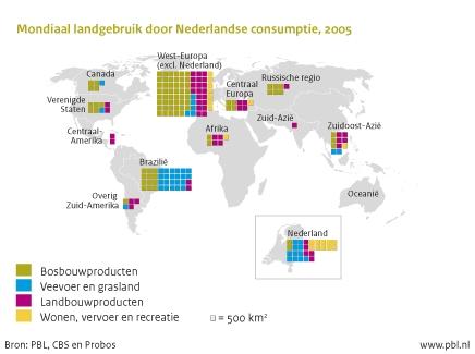 Figuur: wereldkaart met daarin weergegeven het mondiaal landgebruik  door Nederlandse consumptie. Het landgebruik voor consumptie van Nederlandse burgers besloeg in 2005 een gebied ter grootte van drie maal het landoppervlak van Nederland (2005, PBL)