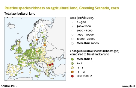 Figure: map Europe with relative species richness on total agricultural land, Greening Scenario, 2020 (PBL)