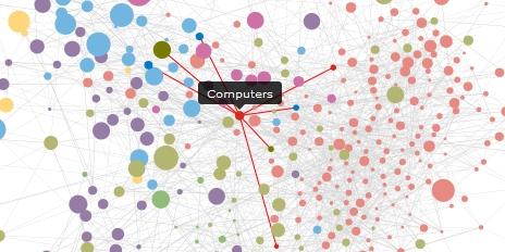 De samenhang tussen sectoren gevisualiseerd met bollen en lijnen