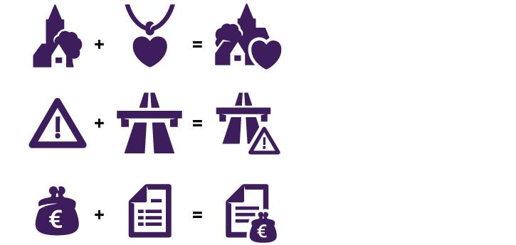 3 sets aan iconen die gecombineerd worden om een nieuwe betekenis te geven