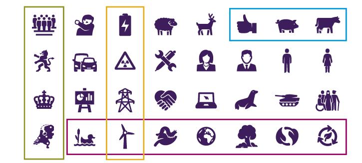 Een grote set aan iconen waarbij wordt aangegeven dat iets soms met meerdere iconen uitgebeeld kan worden, iconen soms dubbelzinnig zijn of internationaal een andere betekenis kunnen hebben.