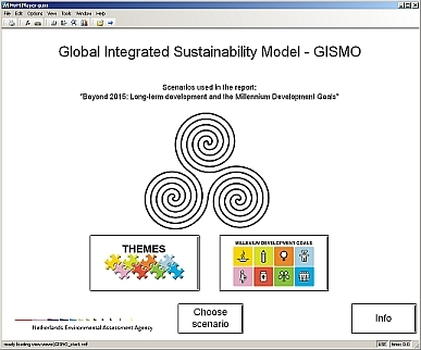 Figure: screenshot of startscreen GUSS 1.0 model