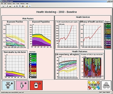 Figure: screenshot of  GUSS 1.0 model; example of theme health, detailed results