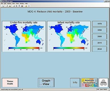Figure: screenshot of GUSS 1.0 model; example of world regions maps